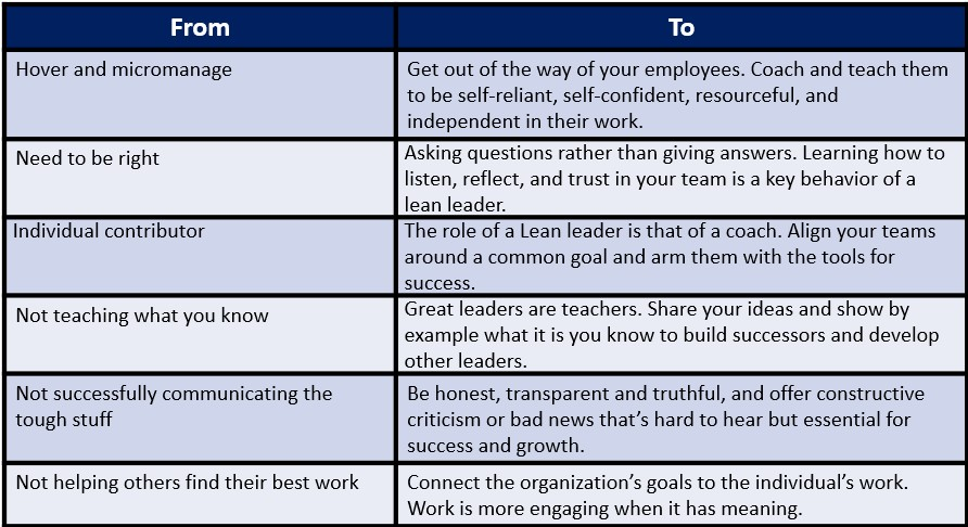 level-one-leaders-in-lean